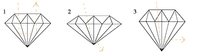 Reflektionsbeispiel Diamant